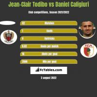 Jean-Clair Todibo vs Daniel Caligiuri h2h player stats