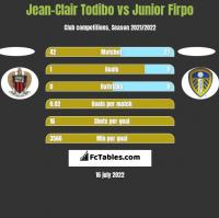 Jean-Clair Todibo vs Junior Firpo h2h player stats