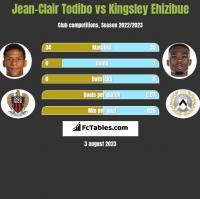 Jean-Clair Todibo vs Kingsley Ehizibue h2h player stats