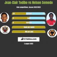 Jean-Clair Todibo vs Nelson Semedo h2h player stats