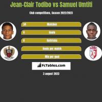 Jean-Clair Todibo vs Samuel Umtiti h2h player stats