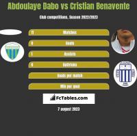 Abdoulaye Dabo vs Cristian Benavente h2h player stats