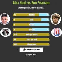 Alex Hunt vs Ben Pearson h2h player stats