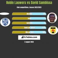 Robin Lauwers vs David Sambissa h2h player stats