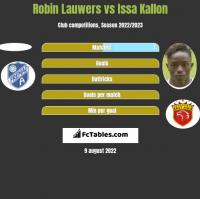 Robin Lauwers vs Issa Kallon h2h player stats