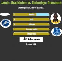 Jamie Shackleton vs Abdoulaye Doucoure h2h player stats
