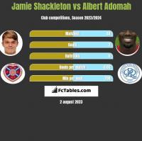 Jamie Shackleton vs Albert Adomah h2h player stats