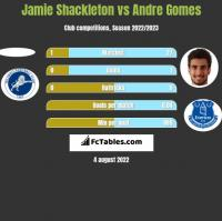Jamie Shackleton vs Andre Gomes h2h player stats