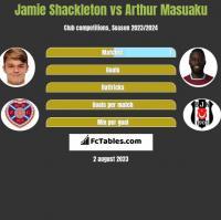 Jamie Shackleton vs Arthur Masuaku h2h player stats