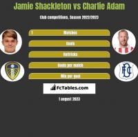 Jamie Shackleton vs Charlie Adam h2h player stats