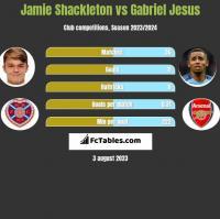 Jamie Shackleton vs Gabriel Jesus h2h player stats