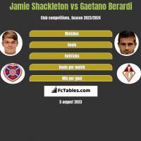 Jamie Shackleton vs Gaetano Berardi h2h player stats