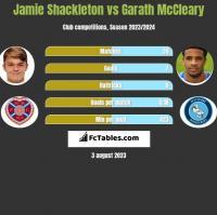 Jamie Shackleton vs Garath McCleary h2h player stats