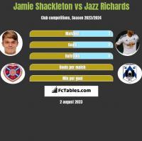 Jamie Shackleton vs Jazz Richards h2h player stats