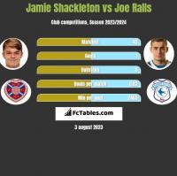 Jamie Shackleton vs Joe Ralls h2h player stats