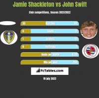 Jamie Shackleton vs John Swift h2h player stats