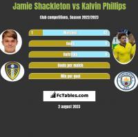 Jamie Shackleton vs Kalvin Phillips h2h player stats