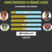 Jamie Shackleton vs Manuel Lanzini h2h player stats