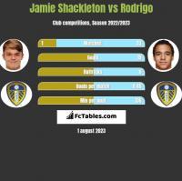 Jamie Shackleton vs Rodrigo h2h player stats