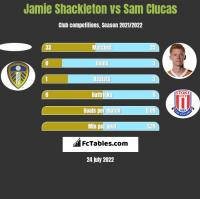 Jamie Shackleton vs Sam Clucas h2h player stats