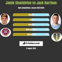 Jamie Shackleton vs Jack Harrison h2h player stats