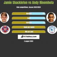 Jamie Shackleton vs Andy Rinomhota h2h player stats