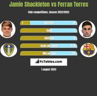 Jamie Shackleton vs Ferran Torres h2h player stats