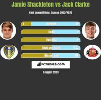 Jamie Shackleton vs Jack Clarke h2h player stats