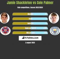 Jamie Shackleton vs Cole Palmer h2h player stats