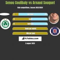 Senou Coulibaly vs Arnaud Souquet h2h player stats