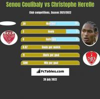 Senou Coulibaly vs Christophe Herelle h2h player stats