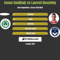 Senou Coulibaly vs Laurent Koscielny h2h player stats