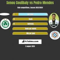 Senou Coulibaly vs Pedro Mendes h2h player stats