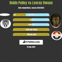 Robin Polley vs Leeroy Owusu h2h player stats