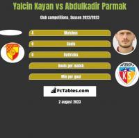 Yalcin Kayan vs Abdulkadir Parmak h2h player stats