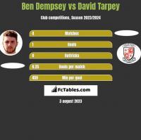 Ben Dempsey vs David Tarpey h2h player stats