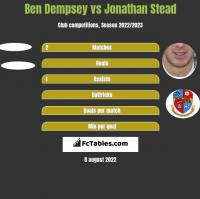 Ben Dempsey vs Jonathan Stead h2h player stats
