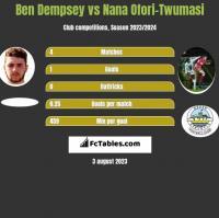 Ben Dempsey vs Nana Ofori-Twumasi h2h player stats