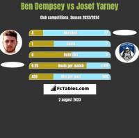 Ben Dempsey vs Josef Yarney h2h player stats