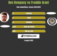 Ben Dempsey vs Freddie Grant h2h player stats