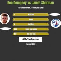 Ben Dempsey vs Jamie Sharman h2h player stats