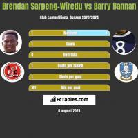 Brendan Sarpeng-Wiredu vs Barry Bannan h2h player stats