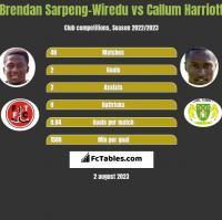 Brendan Sarpeng-Wiredu vs Callum Harriott h2h player stats