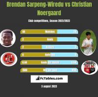 Brendan Sarpeng-Wiredu vs Christian Noergaard h2h player stats