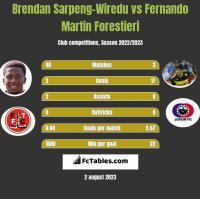 Brendan Sarpeng-Wiredu vs Fernando Martin Forestieri h2h player stats