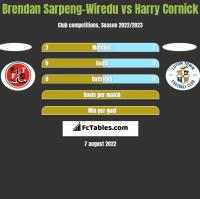 Brendan Sarpeng-Wiredu vs Harry Cornick h2h player stats
