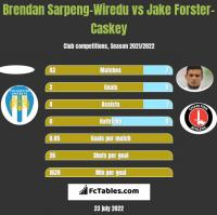 Brendan Sarpeng-Wiredu vs Jake Forster-Caskey h2h player stats