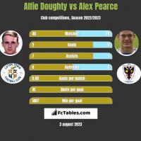 Alfie Doughty vs Alex Pearce h2h player stats