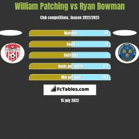William Patching vs Ryan Bowman h2h player stats