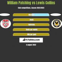 William Patching vs Lewis Collins h2h player stats